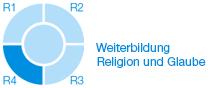 Religionspädagogik Bereich R4